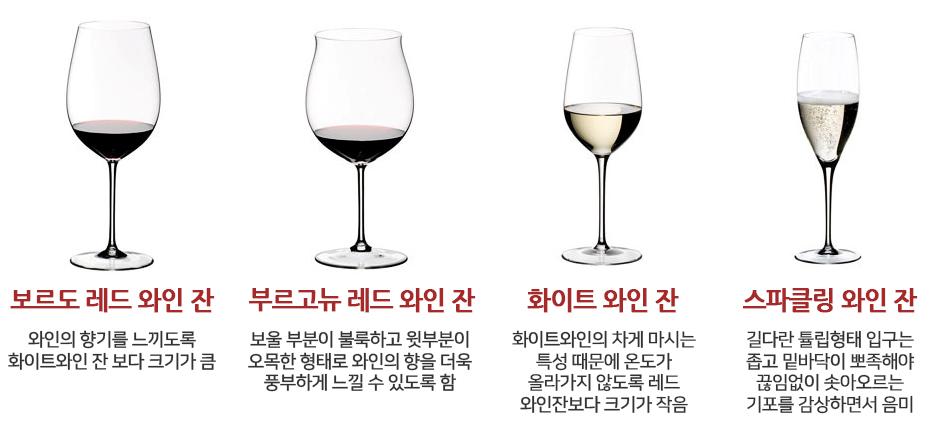 와인잔의 종류